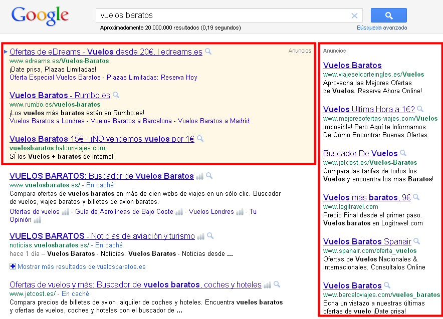 Publicidad mediante Google Adwords