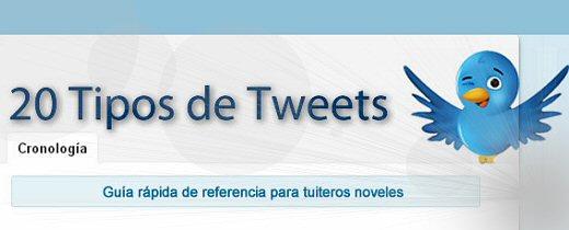 20 tipos de Tweets. #infografía