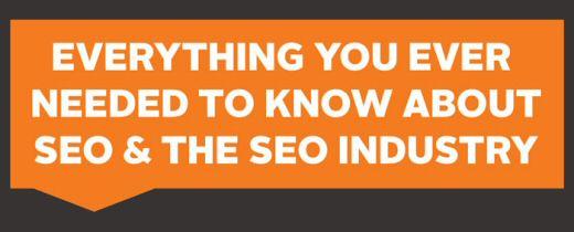 Seo y Posicionamiento Web. #infografia