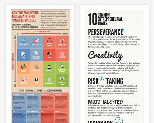 Diseño y uso adecuado de tipografías