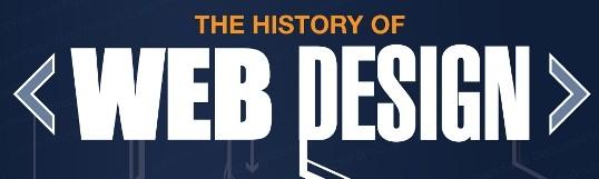 Historia del Diseño Web. #infografia