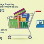 Estadísticas de abandono de los carritos de la compra en Tiendas Online