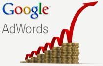 Publicidad en Google. Google Adwords