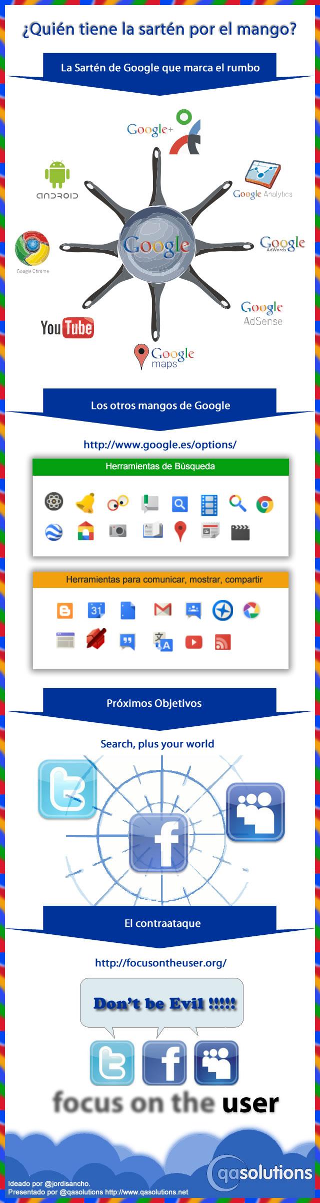 Google tiene la Sarten por el mango