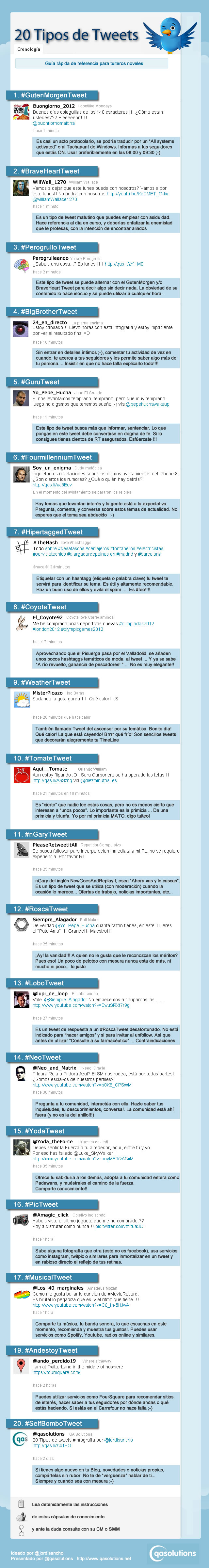 como usar twitter. 20 tipos de tweets