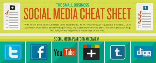 Hoja de trucos para Redes Sociales. #infografía