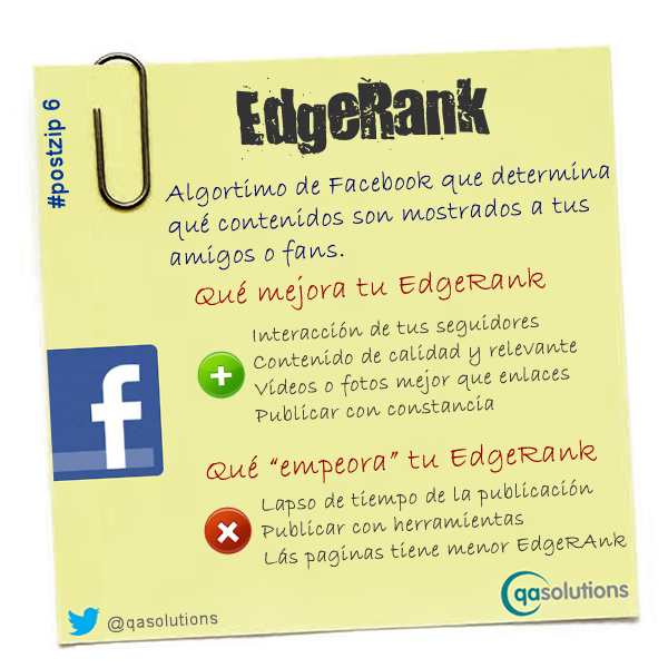 Conoce el algoritmo EdgeRank de Facebook