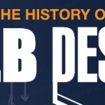 breve historia de la evolucion del diseño web